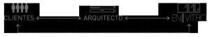 GRAFICOarquitecto_cliente_envitro