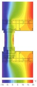 grafica_temperatura_ventana